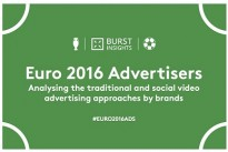 New research reveals Euro 2016 social video trends of TV advertisers