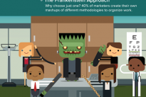 Research : The horror show of Frankenstein's Marketer / Workfront