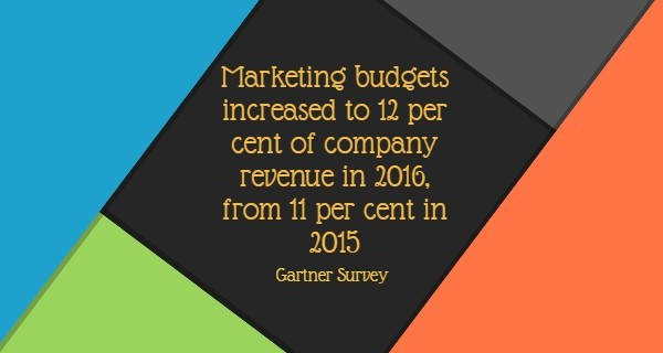 Gartner Survey reveals marketing budgets increased for third consecutive year