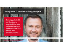 Merry Clickmas Infographic : Christmas sharing 'hotspots' are goldmine for marketers – Craig Tuck, RadiumOne's Managing Director
