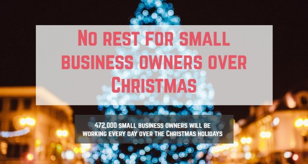 472,000 small business owners forced to work every day over Christmas and New Year as cost of employing staff increases