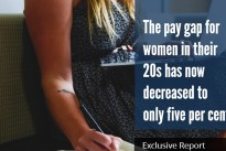 Exclusive Report : The gender pay: how to promote equality in your business