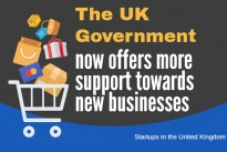 Exciting opportunities for startups in the United Kingdom