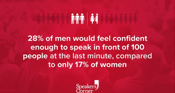 Public Speaking : Are your workers having a confidence crisis? New study reveals how confident we really are