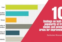 Exclusive Research : What do exhibitors really think about Trade Shows?