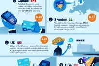 Infographic : Economies adopting the most cashless technology .. Forex Bonuses