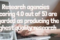 Only 5% think current digital ad research is adequate