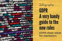 Infographic : GDPR cheat sheet for marketers
