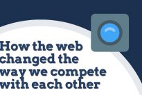 How the web changed the way we compete with each other