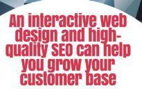 Interactive design with SEO : Killer ROI vibe … Exclusive article