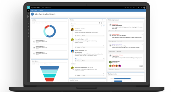 Microsoft Dynamics 365 Benefits For Business