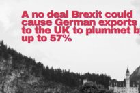 Reminder : A no deal brexit could cause German exports to the UK to plummet by 57%