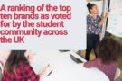 2,255 university students decide the UK's most admired brand – which one is it?