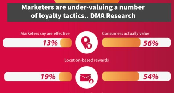 Marketers need to look beyond loyalty points and freebies, reveals DMA research